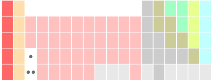 periodic_table_overview_standard-svg
