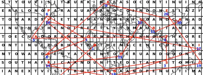 map-readout
